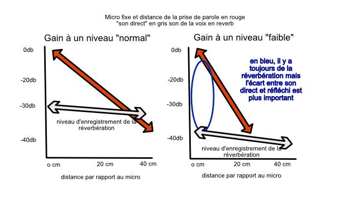 distance-prisedeson.jpg